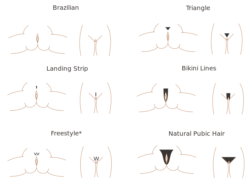 Are mistaken. Bikini waxing styles photos